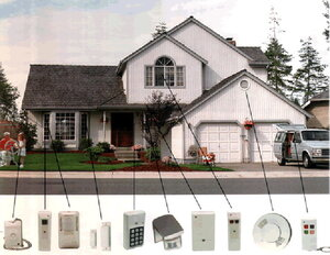 Современные технологии для квартиры и частного дома