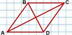 svoystva diagonaley romba