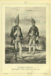 454. РЯДОВОЙ и ОФИЦЕР Гренадерского Вейса Батальона 1762 года.