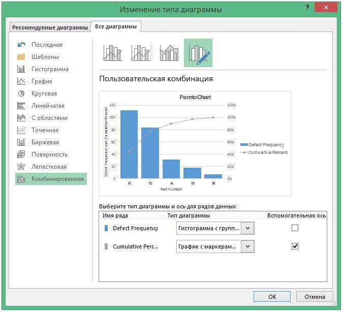 Рис. 4. В диалоговом окне Insert Chart (Вставка диаграммы) приведены все типы диаграмм, которые можно построить в Microsoft Excel