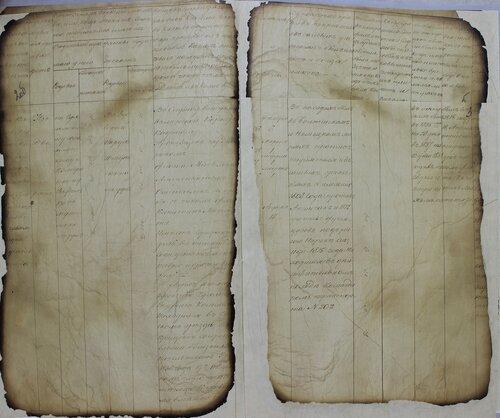 ГАКО, ф. 121, оп.1, д. 2231, л. 2-4.(2об-3)