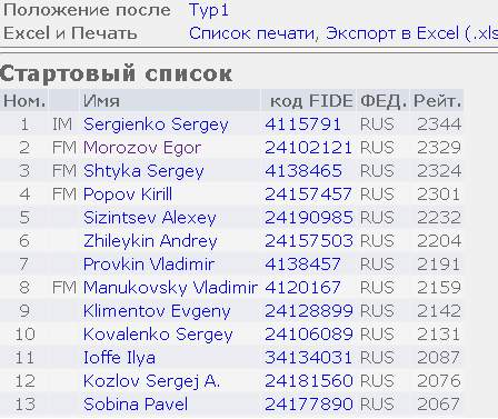 http://img-fotki.yandex.ru/get/6825/236155452.0/0_1381d5_38de9b88_orig.jpg