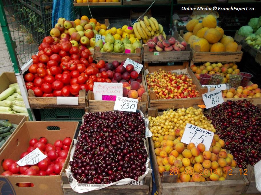 Рынок Ялта