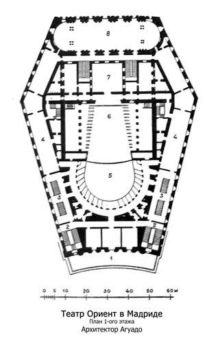 Театр Ориент в Мадриде, план