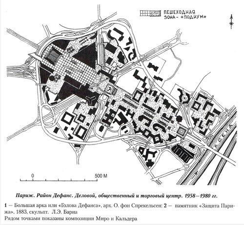 Район Дефанс, генеральный план