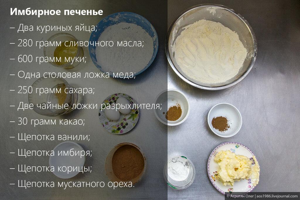 Имбирное печенье тесто без дрожжей