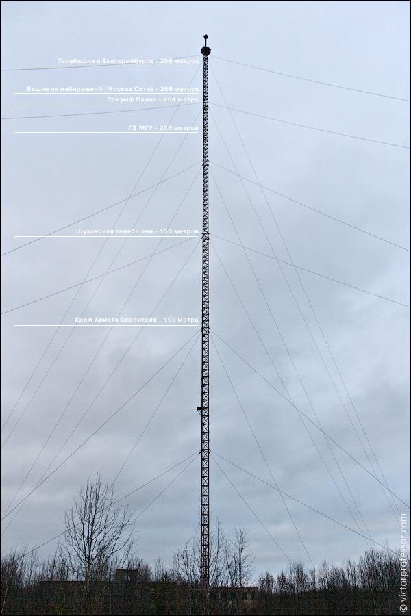 Самое высокое заброшенное сооружение