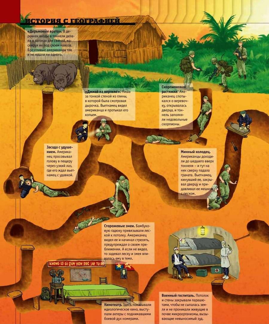 Тоннели и ловушки вьетнамских партизан (3)