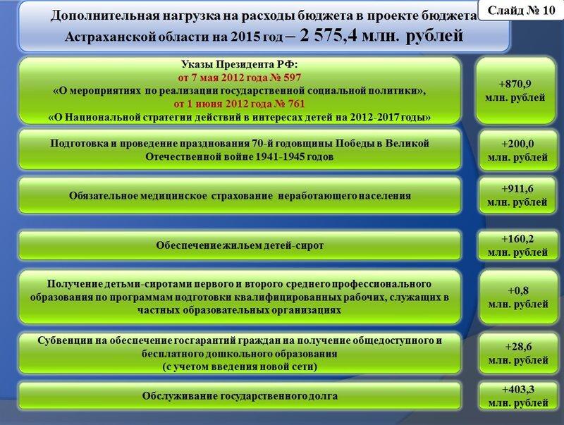 budzhet_rashody.jpg