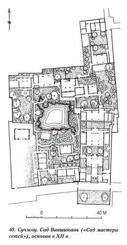 Сад Ваншиюань (