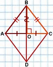 u parallelogramma diagonali perpendikulyarnyi