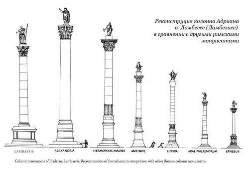 Реконструкция Колонны Адриана в Ламбезисе в сравнении с другими римскими монументами, чертеж