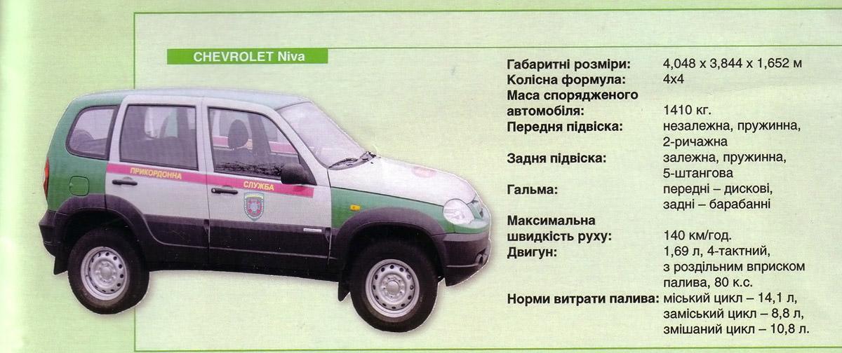 Автомобили пограничников