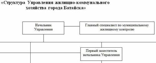 structure_jkh.JPG