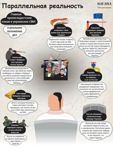 Хроники триффидов: Параллельная реальность 404