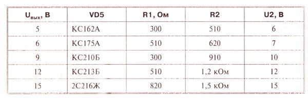 Стабилизатор напряжения на транзисторе 0_1389d6_6c612c28_orig