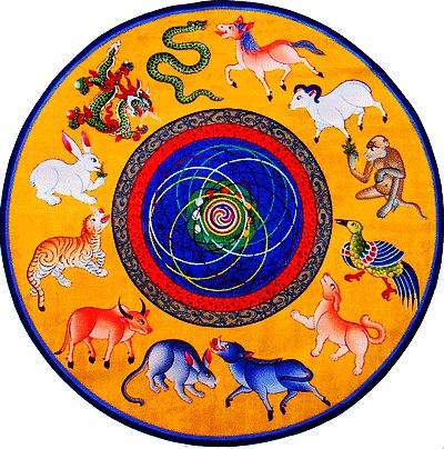 Junishi японский гороскоп (восточный японский гороскоп)