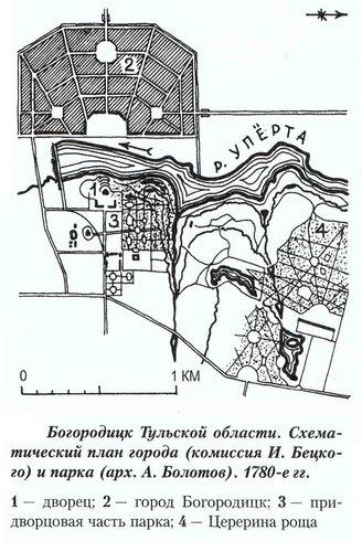 Город Богородицк Тульской области, схематичный план города и парка