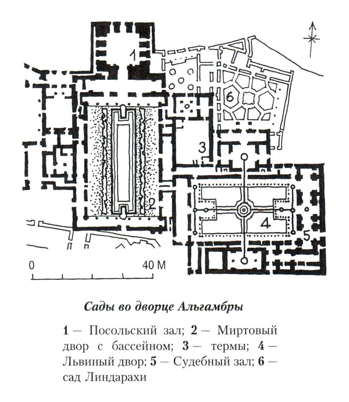 Схема садов Альгамбры, генплан