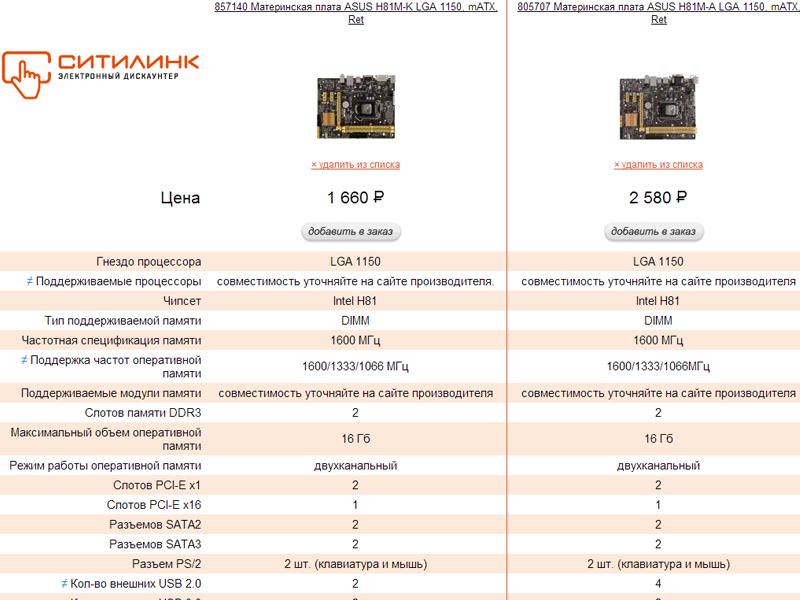 Обзор Троицкого интернет-магазина СИТИЛИНК
