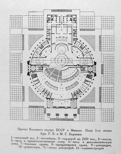 Конкурсный проект на здание Большого государственного оперного театра в Минске, Проект архитекторов Г. Б. и М. Г. Бархиных, план 1-ого этажа