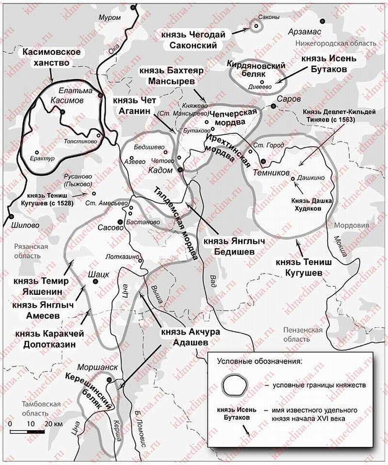 Касимовское царство (ханство)