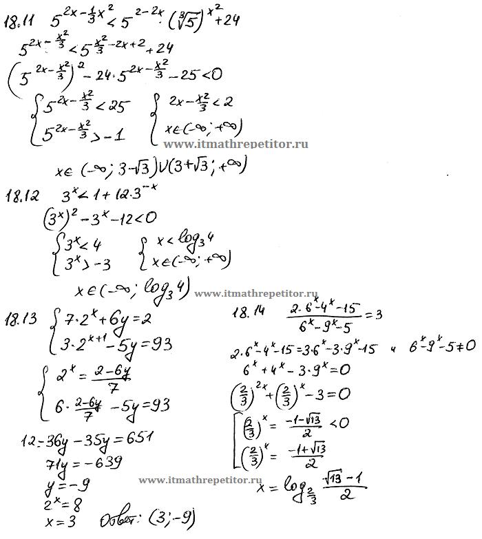 Математика Показательные неравенства