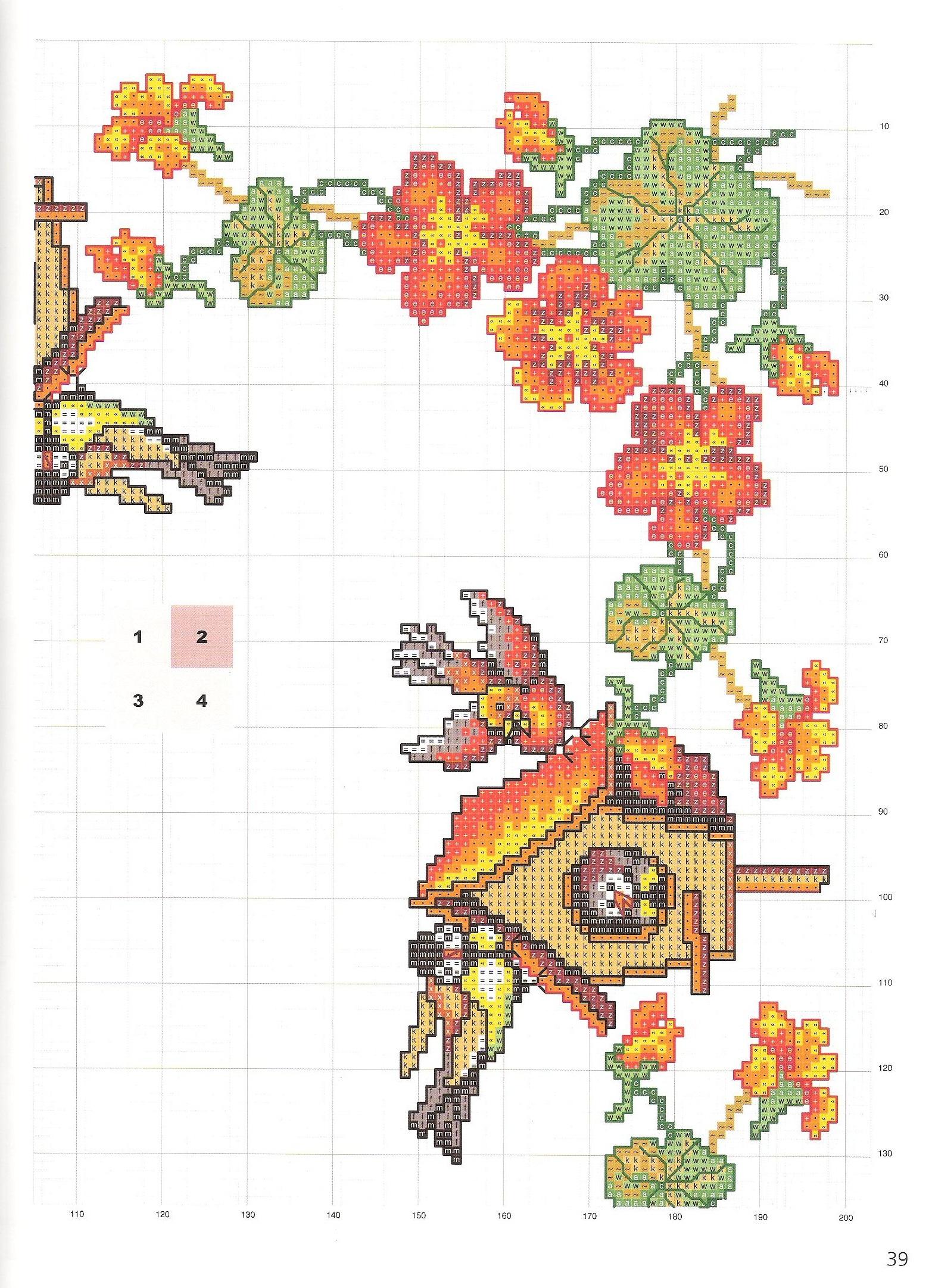 Схема для вышивки крестиком котята в 670