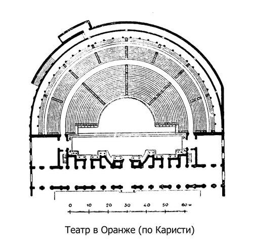 Театр в Оранже, план