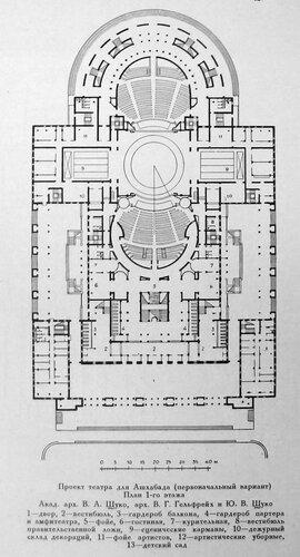Конкурсный проект здания для театра в Ахшабаде академика В, А. Шуко, архитекторов  В. Г. Гельфрейха и О. В. Щуко