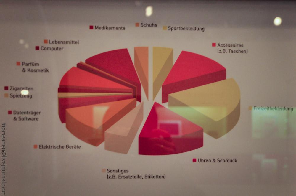Zollmuseum-(10).jpg