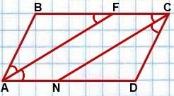 bissektrisyi protivolezhaschih uglov parallelogramma