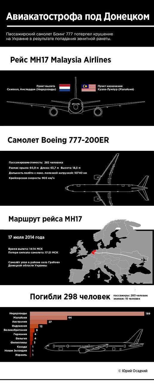 777-3-3v-all.jpg