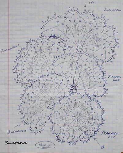 Ленточное кружево (схема 1)