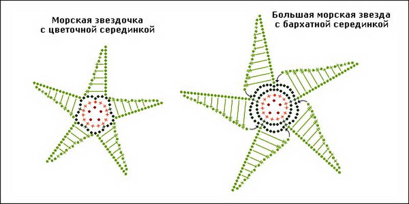 схемы для вязанья крючком - морские звездочки, морские звезды