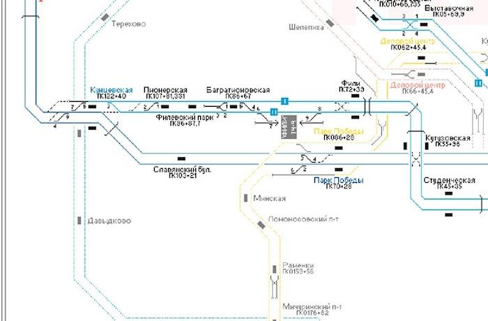Схема путей между «Парком