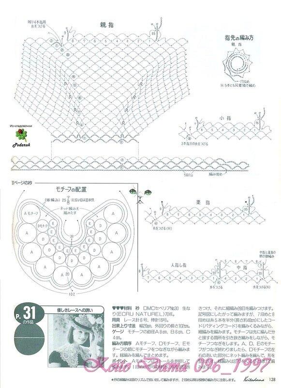 Все условные обозначения в японских схемах по вязанию спицами