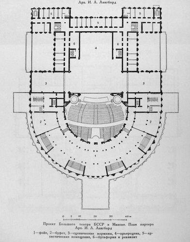 Конкурсный проект на здание Большого государственного оперного театра в Минске, Проект И. Г. Лангбарда, план 1-ого этажа