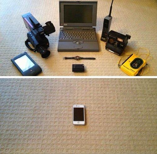 Технологическое будущее наступило уже сегодня