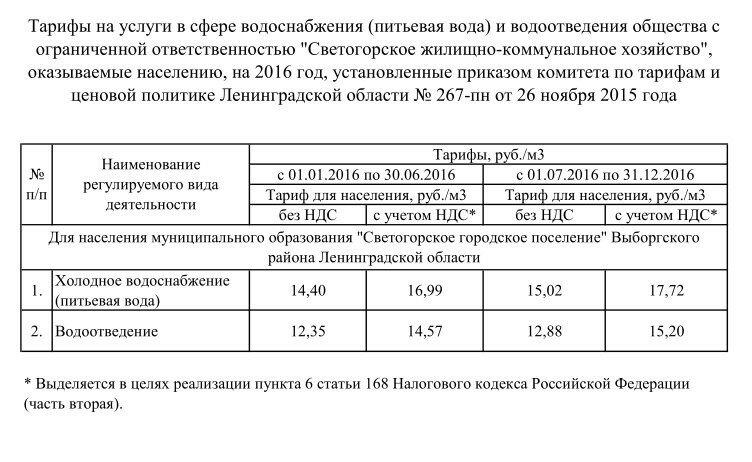 точно Стойка тариф на воду 2016 кемеровская область Средний