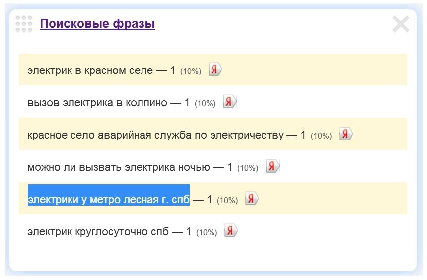 Скриншот 1. Пример поискового запроса на тему «Электрик у метро «Лесная».