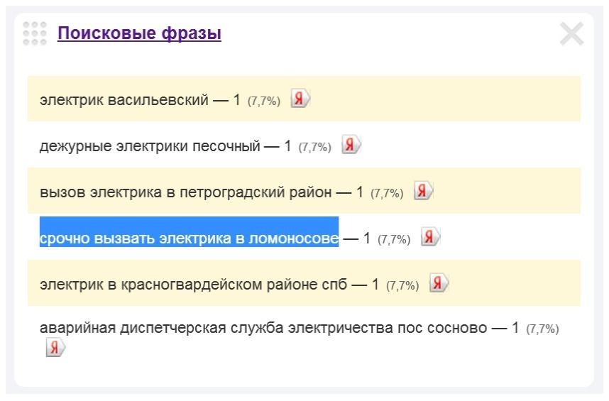 Скриншот 1. Пример поискового запроса на тему «Вызов электрика в Ломоносове» — «срочно вызвать электрика в Ломоносове».