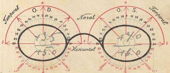 Рецепт на пенсне 1916 фр565.jpg