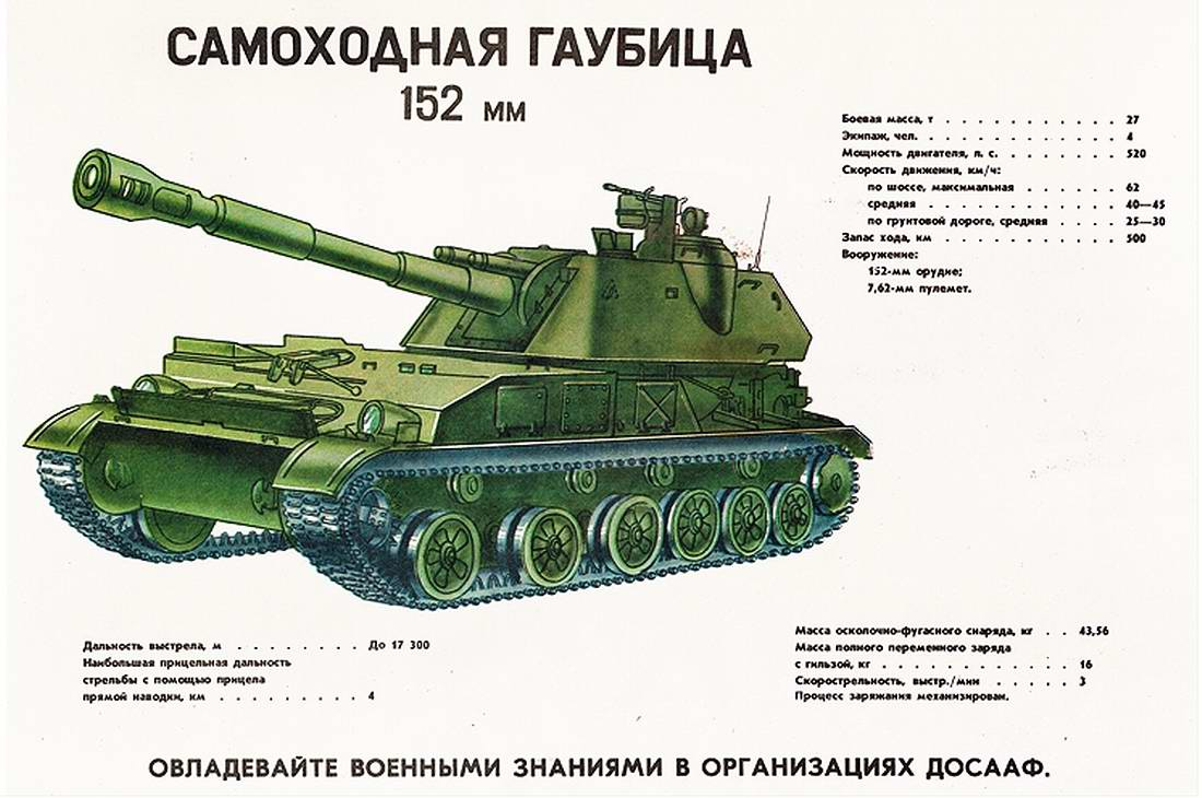 Самоходная 152-мм гаубица