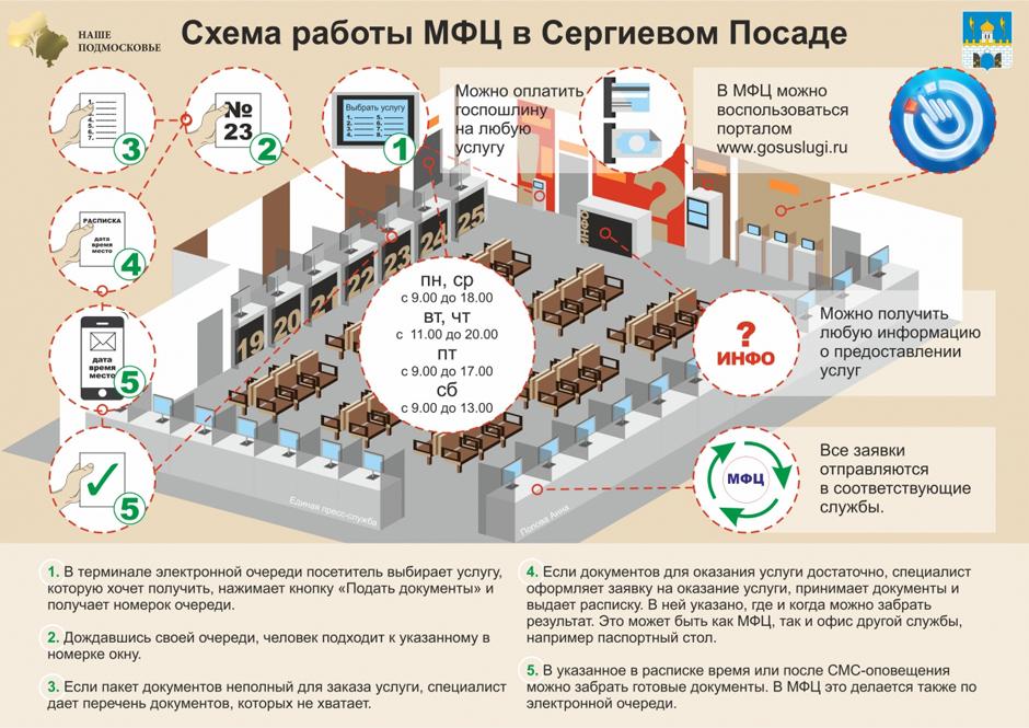 Региональный материнский капитал сергиев посад