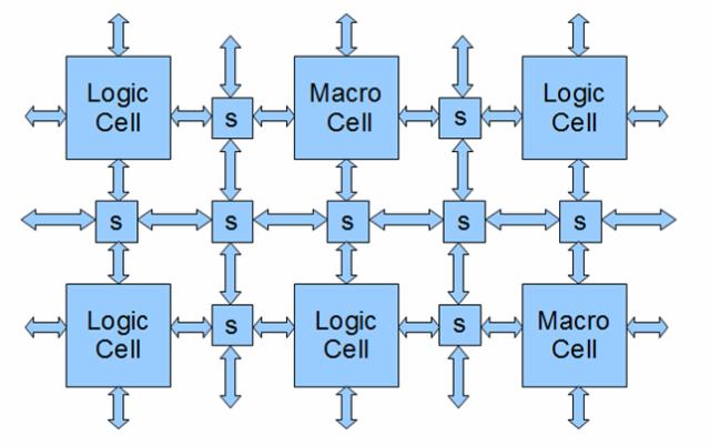Изучаем основы VHDL, ISE, ПЛИС Xilinx. 0_148eb9_1e39e9ed_XL