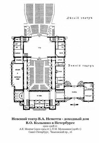 Невский театр В.А. Неметти - доходный дом В.О. Колышко в Петербурге, план