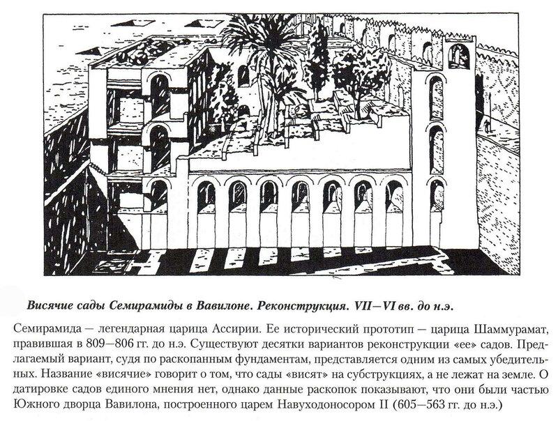Висячие сады Семирамиды (реконструкция), план