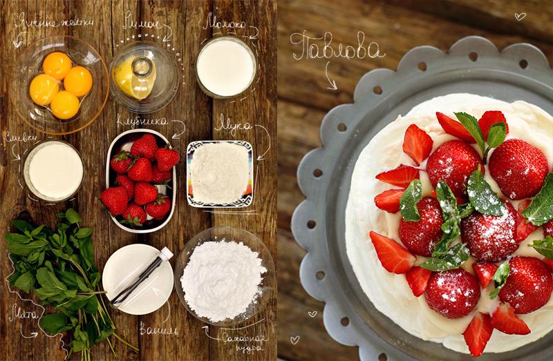 Торт Павлова - простой пошаговый рецепт с фото #2.