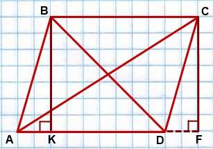 summa kvadratov diagonaley parallelogramma